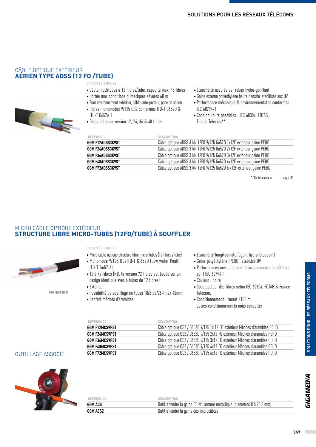 Cable Telecom Exterieur Catalogo Gigamédia By Rexel Issuu