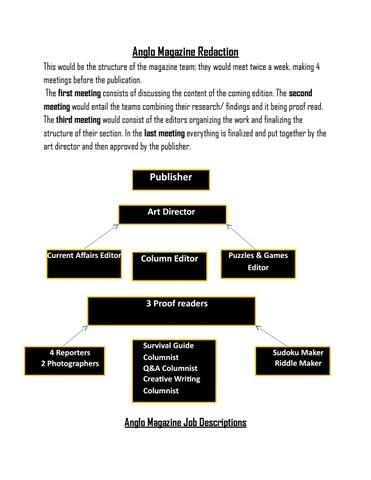 Magazine editorial team structure by Caleb - issuu