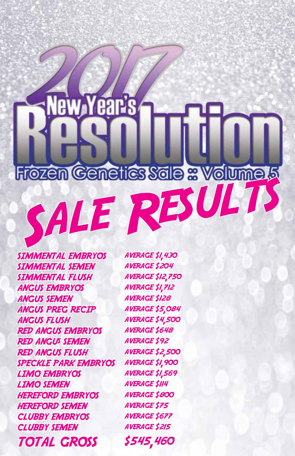 New Year S Resolution 2016 Sale Results By Bohrson Marketing Services Ltd Issuu
