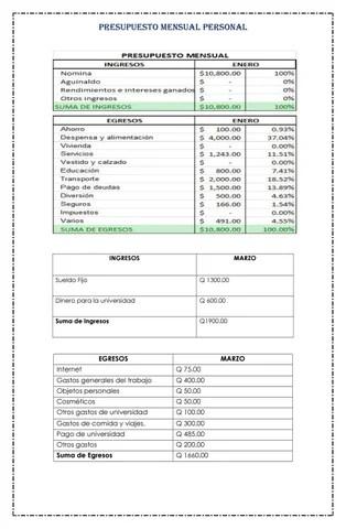 Presupuesto mensual personal by Fabiola Mateo - issuu - presupuesto mensual