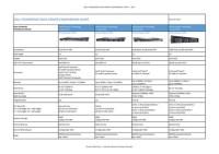 √ Dell Poweredge Server Comparison Chart 2018   Dell EMC PowerEdge