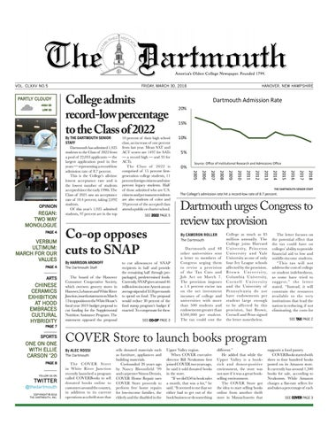 The Dartmouth 3/30/18 by The Dartmouth Newspaper - issuu