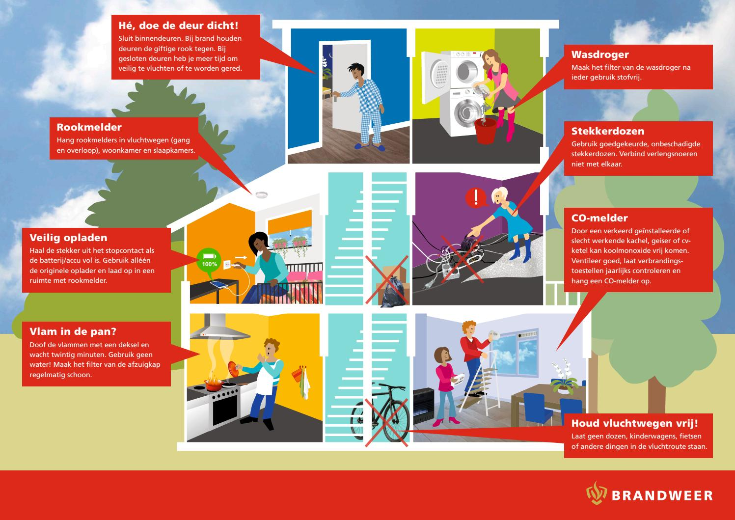 Rook Co Melder Flyer Portiek Huurwoningen By Brandweer Nederland Issuu
