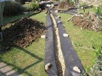 Garden Drainage Lawn Drainage Garden Drainage System Mole ...