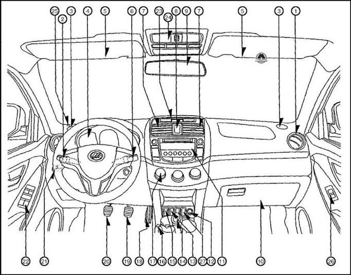 lifan gy 200 wiring diagram