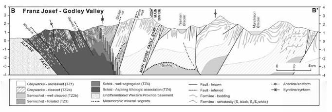 The Geomorph of Fox Glacier - fergusmurraysculpture