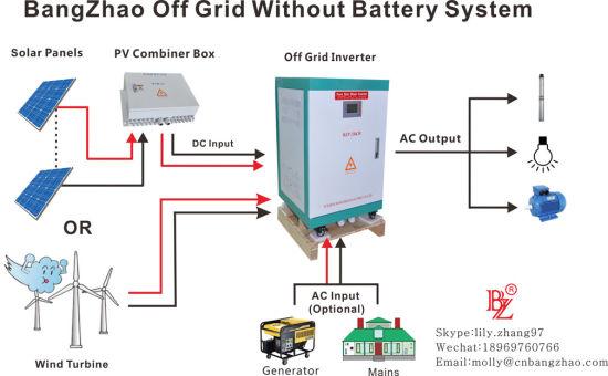 China 240V-360VDC 3 Phase 5 Wire Solar Power 50kw Hybrid Invertors
