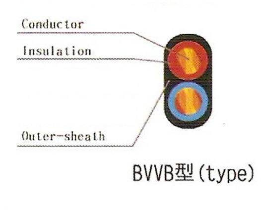 China 15sq mm Copper Black PVC House Wiring Electric Twist Flat