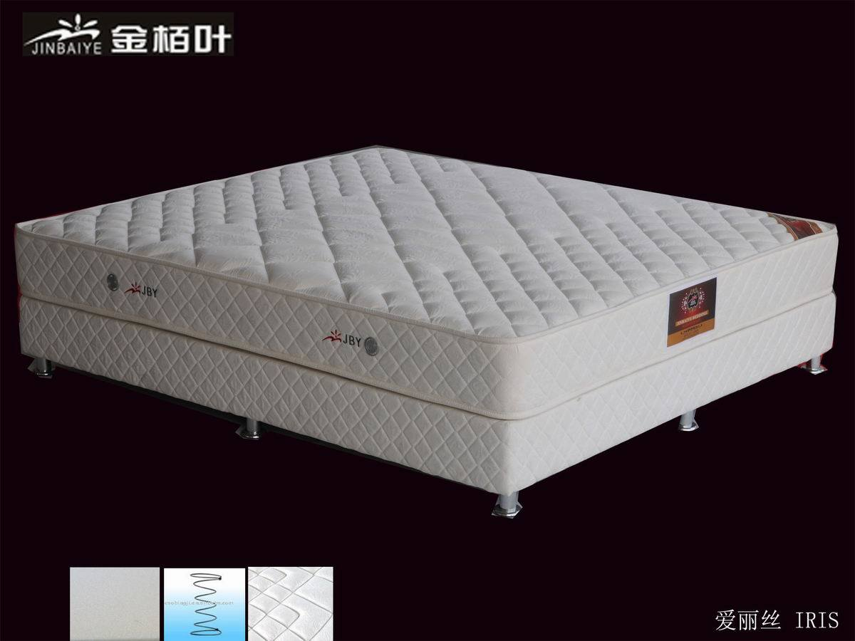 Mattress Topper Spotlight 404 Not Found