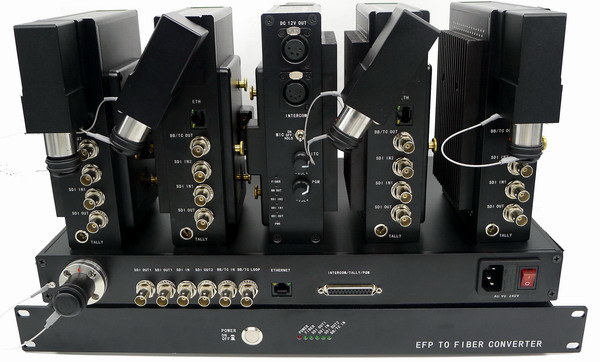 China Jvc Camera Efp to Fiber SDI Remote Pgm Tally Genlock Ethernet