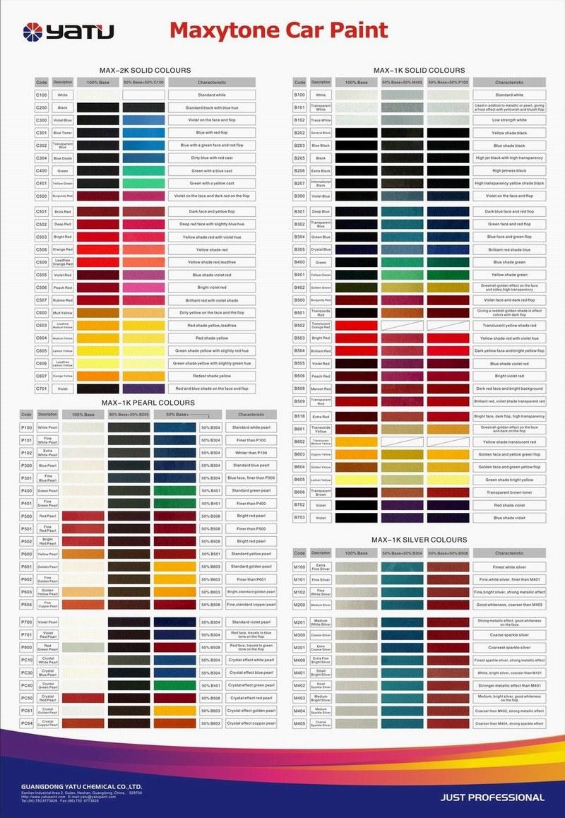 Colour chart for car paint - Blue Car Paint Color Chart Download