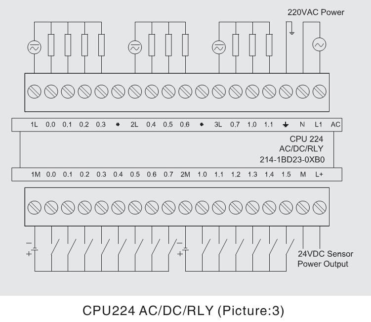 DIAGRAM Belajar Wiring Diagram Plc Siemens FULL Version HD Quality