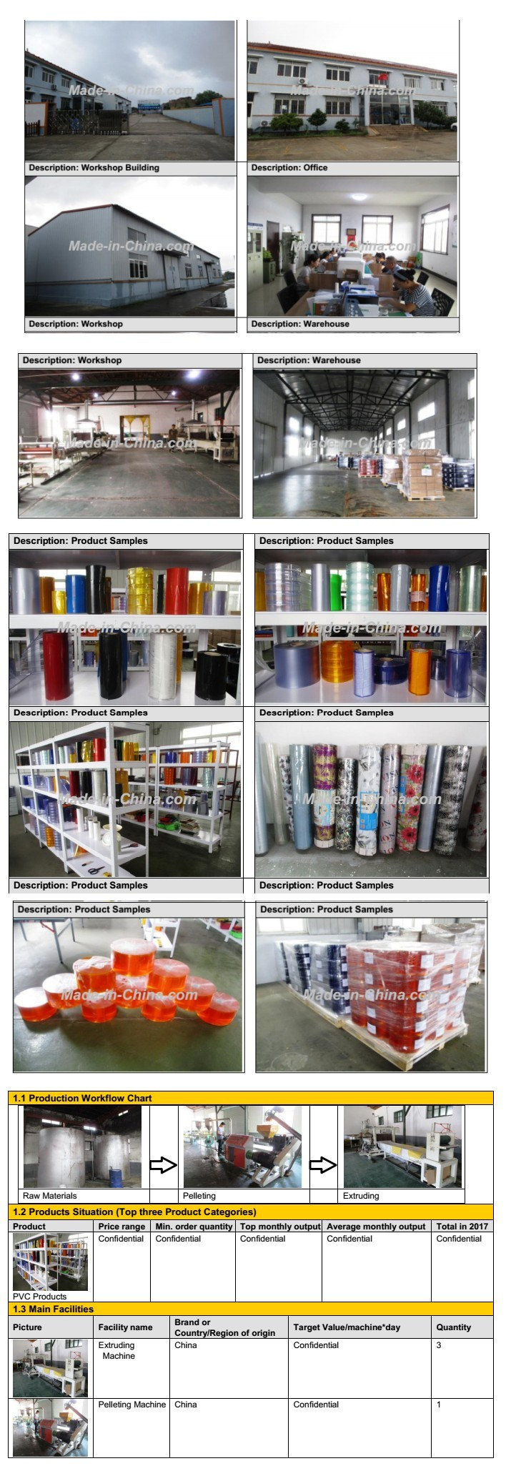 Plastic Door Curtains For Air Conditioner Reinforced Plastic Pvc Curtain For Cold Room Door