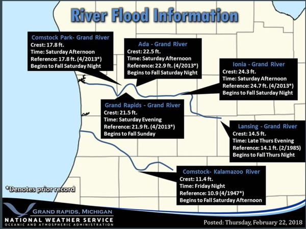 Grand River flooding could exceed 2013\u0027s historic levels MLive