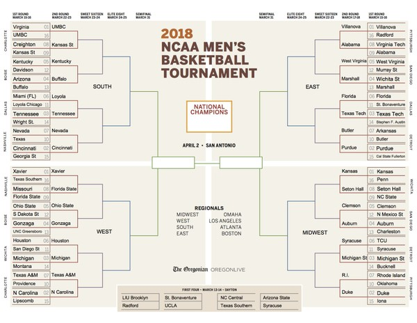 Printable bracket for men\u0027s NCAA Tournament 2018 Updated with Sweet