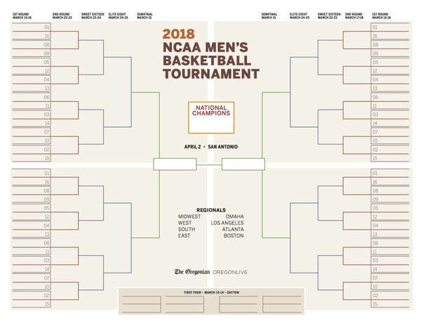 Blank bracket for men\u0027s NCAA Tournament 2018 OregonLive