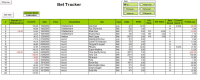 Bet Tracker Plus Excel xls Spreadsheet | Documents and ...
