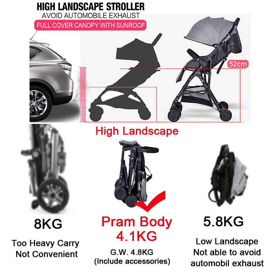 Travel Buggy With Sunroof Details About Babycore Fold Lightweight Compact Baby Stroller Pram Pushchair Travel Carry On