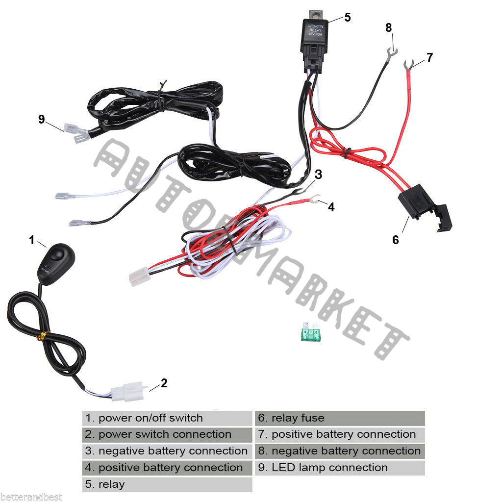 wiring harness certification