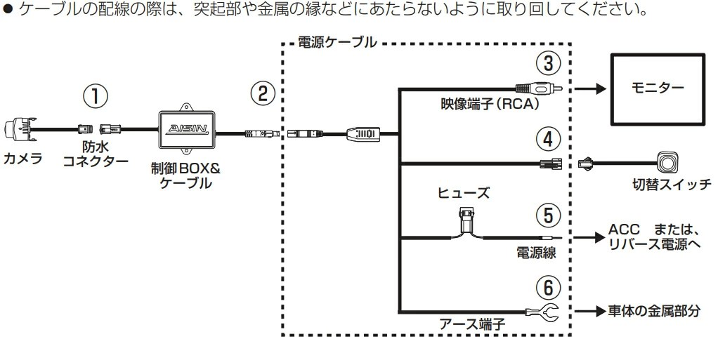 Aisin Wiring Diagram Index listing of wiring diagrams