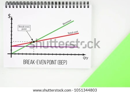 Free photos Breakeven analysis Breakeven graph Break even Point - Breakeven Analysis