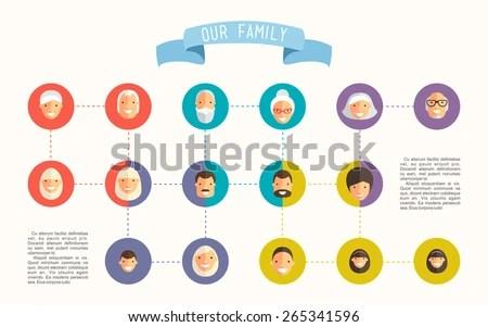 Family Avatar Vectors - Download Free Vector Art, Stock Graphics