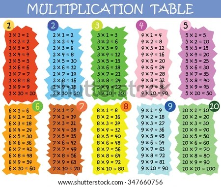 Multiplication Table Illustration - Download Free Vector Art, Stock - multiplication table