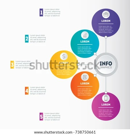 Examples of infographics, how to make your business structured