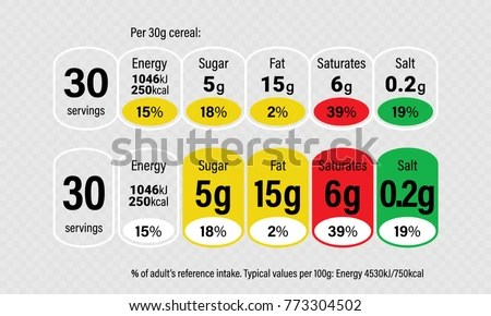 Nutrition Facts Label Vector Templates - Download Free Vector Art - ingredient label template