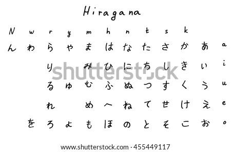 Hiragana Alphabet - Download Free Vector Art, Stock Graphics  Images - hiragana alphabet chart