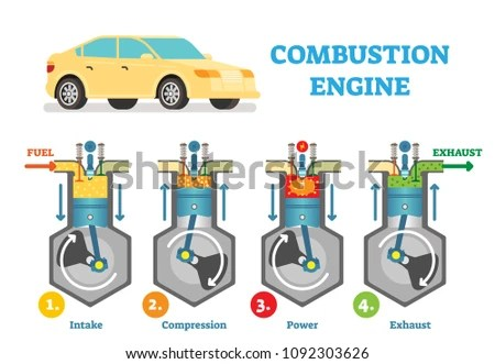 Car 4 Cylinder Engine - Download Free Vector Art, Stock Graphics