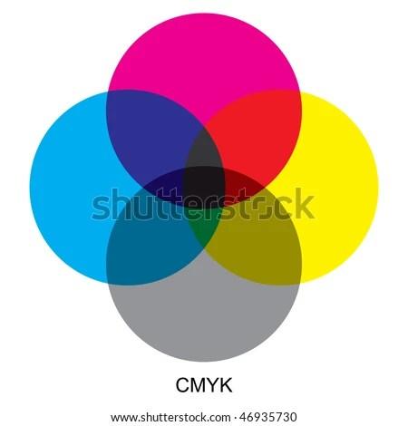 Sample Cmyk Color Chart. cmyk colors - download free vector art ...