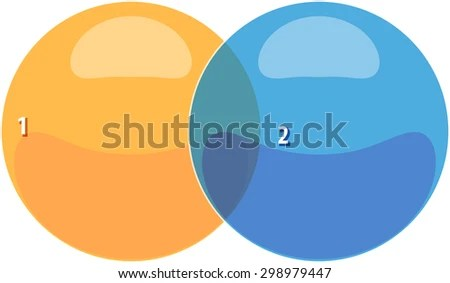 Venn Diagram Vector - Download Free Vector Art, Stock Graphics  Images