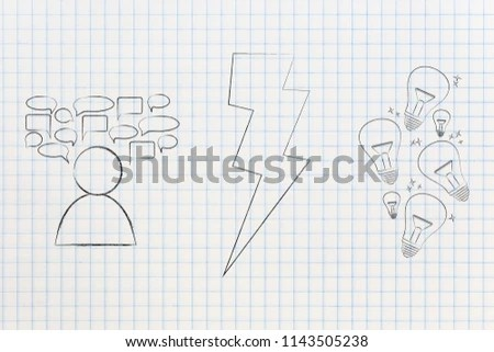 Royalty Free Stock Illustration of Brainstorming Conceptual