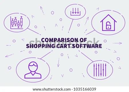 Conceptual Business Illustration Words Comparison Shopping Stock