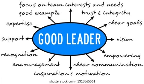 good team leader Stock Illustrations, Images  Vectors Shutterstock