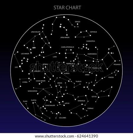 Raster Illustration Astronomical Chart Hemisphere Names Stock