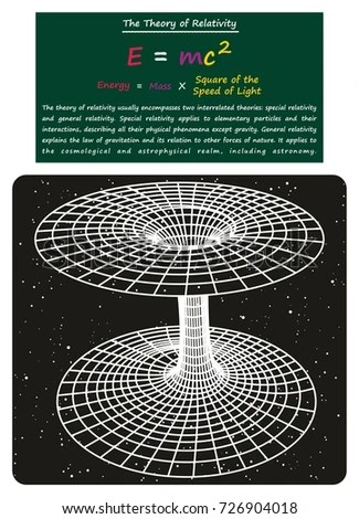 Royalty Free Stock Illustration of Relativity Theory Infographic