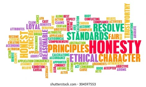 Positive Character Traits Images, Stock Photos  Vectors Shutterstock