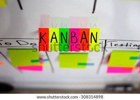 Image Inscription Kanban System Colored Stickers Stock Photo (Edit