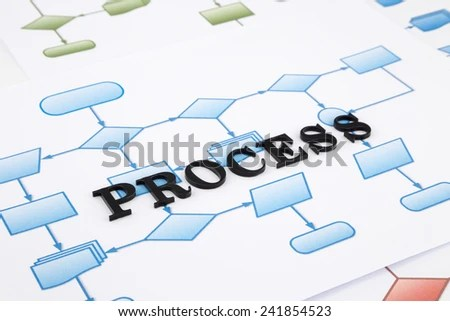 Word Process Concept Black Acrylic Alphabets Stock Photo (Edit Now
