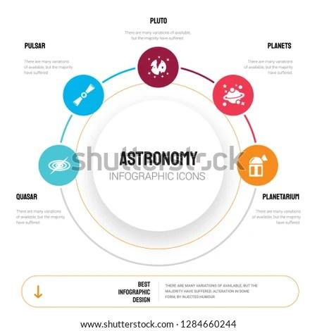 Abstract Infographics Astronomy Template Quasar Pulsar Stock Vector