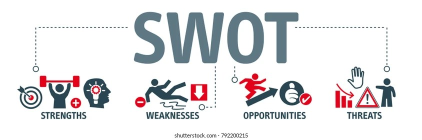 strengths and weaknesses icon Images, Stock Photos  Vectors