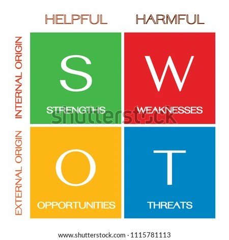 Business Concepts SWOT Analysis Matrix Structured Stock Vector