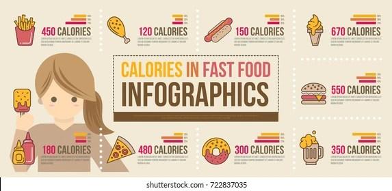 Calorie Chart Images, Stock Photos  Vectors Shutterstock
