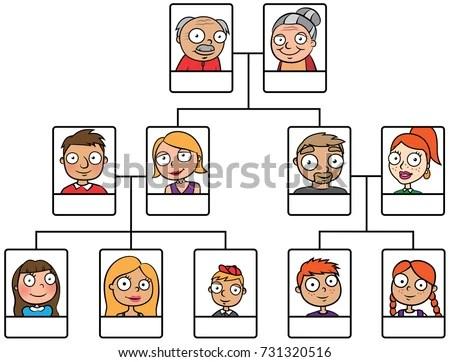 Cartoon Vector Illustration Family Tree Blank Stock Vector (Royalty