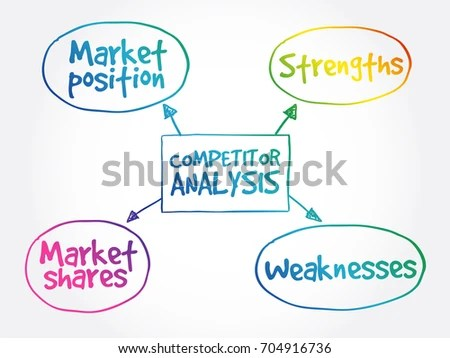 Competitor Analysis Mind Map Business Concept Stock Vector (Royalty