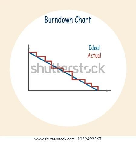 Concept Vector Illustration Burndown Chart Blue Stock Vector