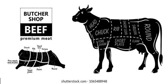 Beef Cuts Images, Stock Photos  Vectors Shutterstock