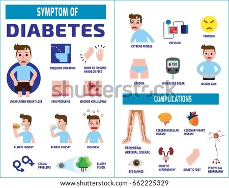 Diabetic Infographic Illustration Health Care Concept Stock Vector